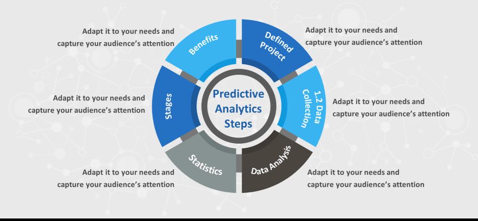 Predictive analytis