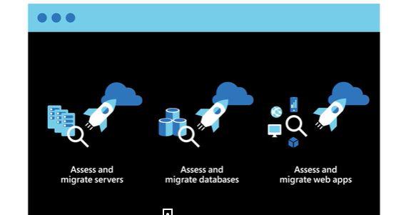 Azure Migration Planning