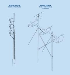 structure e riser structure [ 1275 x 1350 Pixel ]