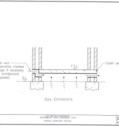 passive control measures for buildings to prevent gas build up involve the creation of a clear void beneath the structure allowing natural air movements  [ 1655 x 1172 Pixel ]