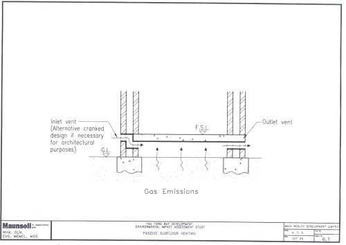 small resolution of passive control measures for buildings to prevent gas build up involve the creation of a clear void beneath the structure allowing natural air movements