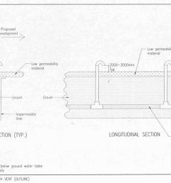 on figure 7 2 and a more detailed cross section of a typical design is presented on figure [ 1293 x 857 Pixel ]