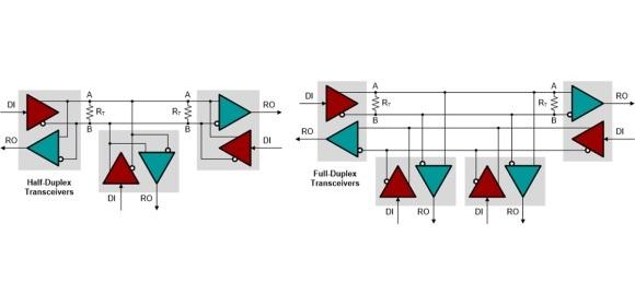 Rs 485 Full Duplex Operation Data Interface Circuit Diagram