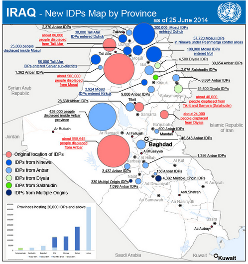 June 25 Displacement Map UNOCHA