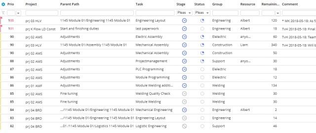 Fonction de liste des tâches Epicflow