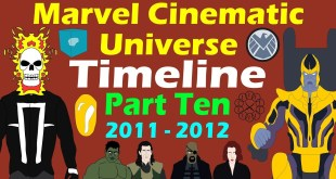 Marvel Cinematic Universe: Timeline Part 10 (2011 - 2012 Updated)