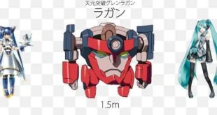 Mecha's size comparison from various series (not everything is mecha lol)