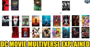 What The Heck Happened To The DCEU? DCEU Timeline & Multiverses Explained