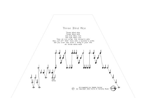 World of Harmony Music, Volume 3A;