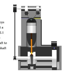how a four stroke engine works [ 1120 x 836 Pixel ]