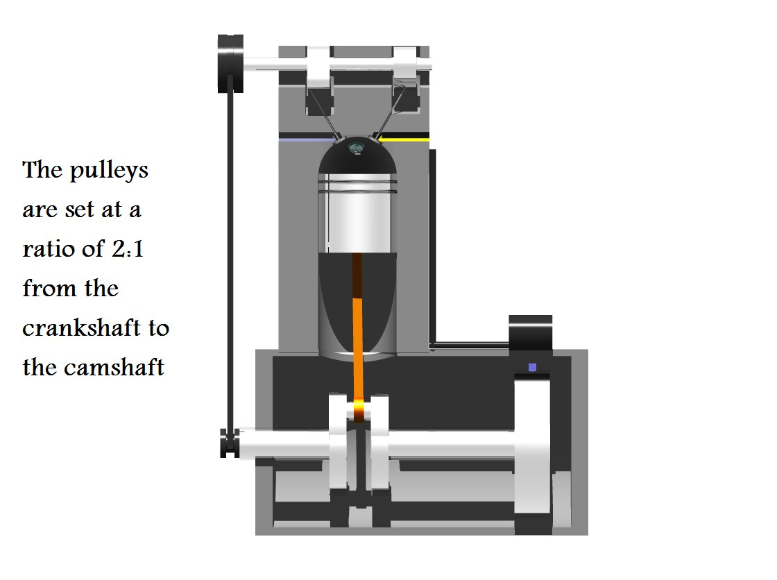hight resolution of how a four stroke engine works