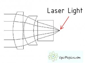 How Lasers Work Page 2