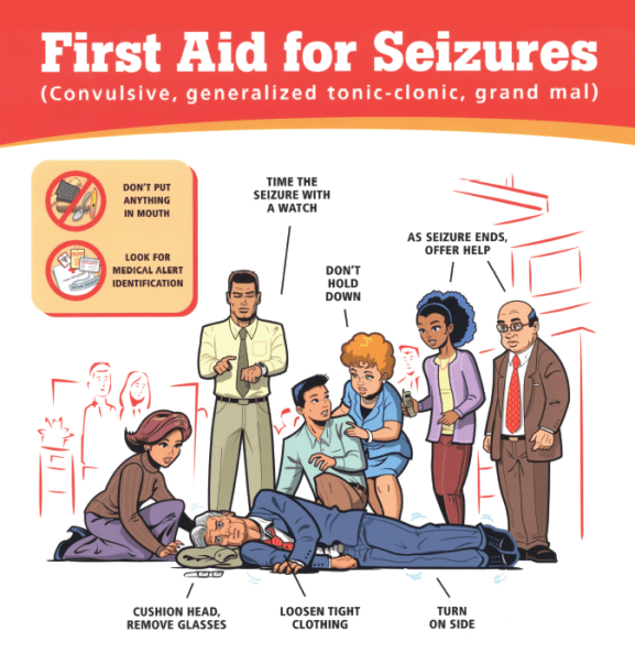 First Aid_Generalized