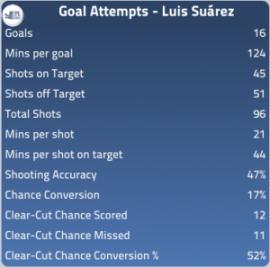 LS Goals