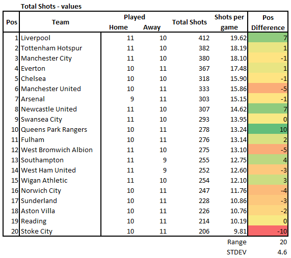 English premier league full table home and away - Premier league table home away ...