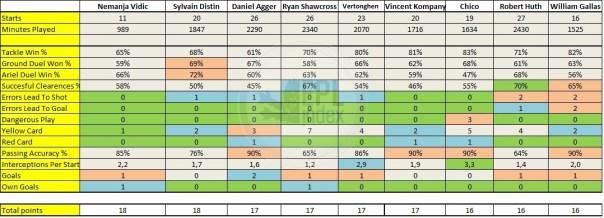Best-defenders-2-1