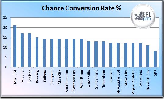 Chance-Conversion2