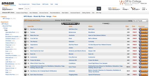 amazon free music downloads