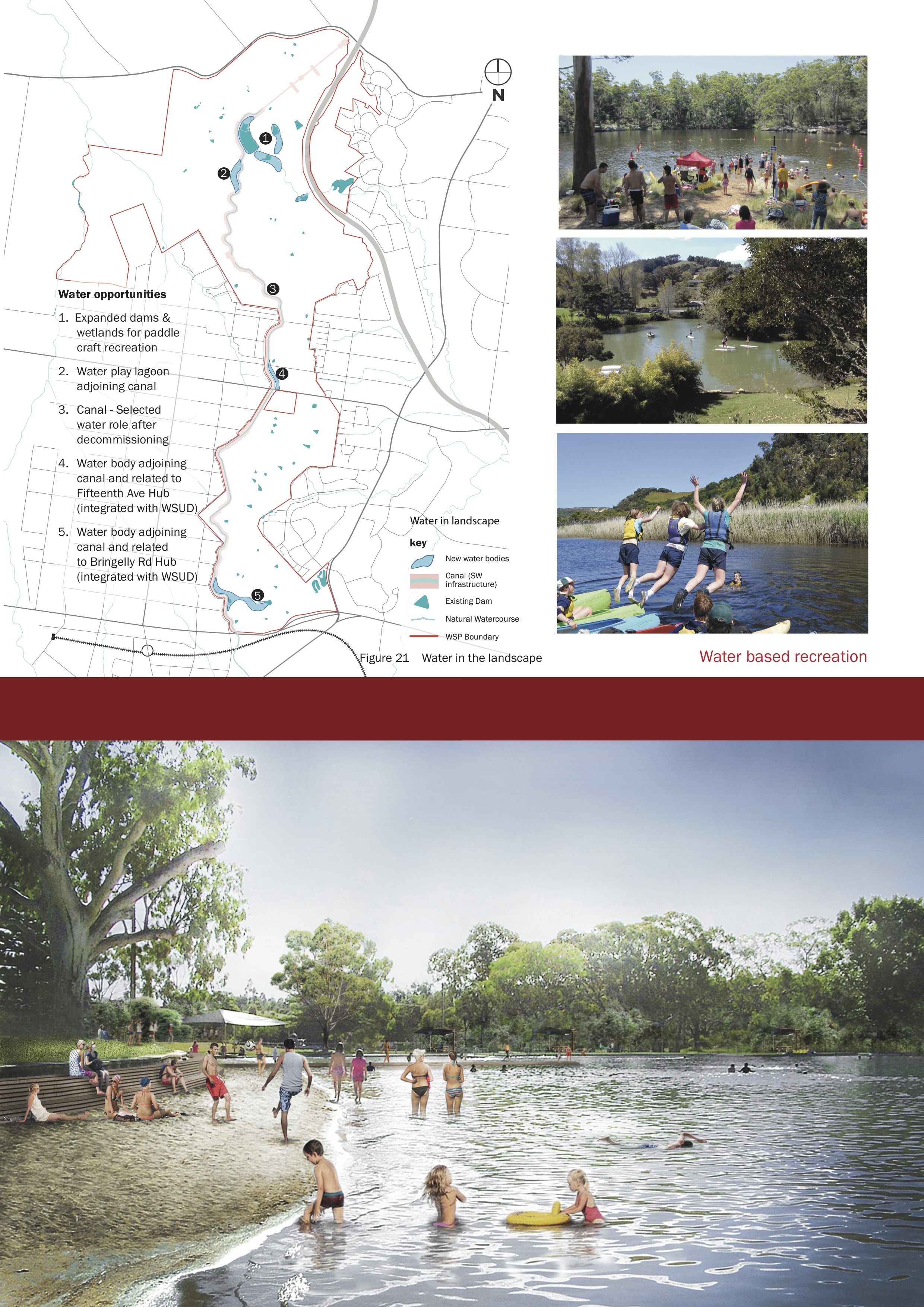 Water based recreation