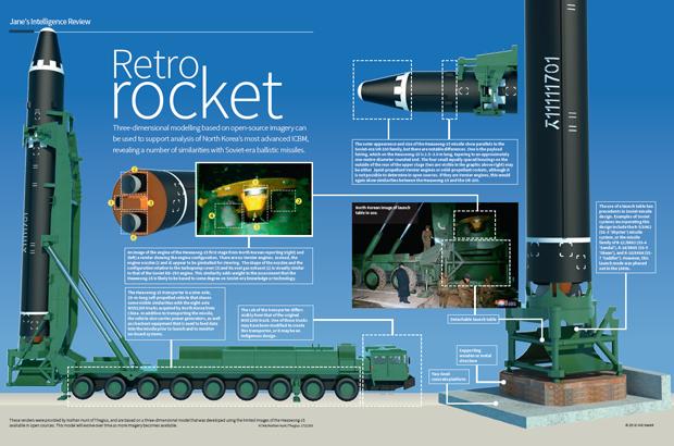 Um infográfico (clique aqui para vê-lo ampliado) de IHS Markit, publicado pela Jane's Intelligence Review, explica o uso de tecnologia estrangeira no míssil balístico intercontinental Hwaseong-15 da Coreia do Norte e seu lançador móvel (Nathan J. Hunt/Thegius)