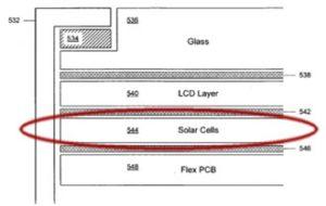 Apple предлагает размещать солнечные батареи под дисплеем. Изображение с сайта MacRumors
