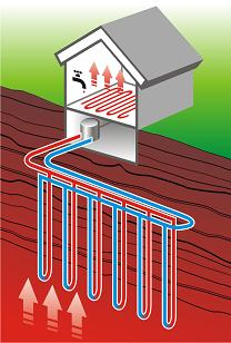 Тепло земли можно использовать для обогрева дома. Фото: teplodarom