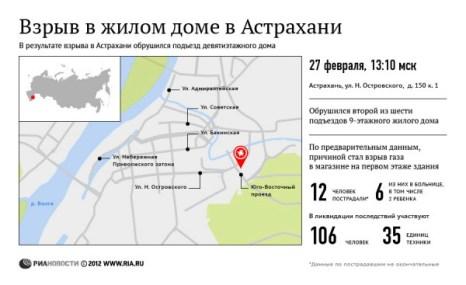 Взрыв в жилом доме в Астрахани