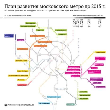План развития московского метро до 2015 г.