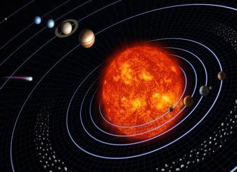 Рис. 2. Солнечная система (СС). Третья планета справа от Солнца – Земля. Рядом с ней видна Луна. Фото: solarviews.com/eng/earth.htm