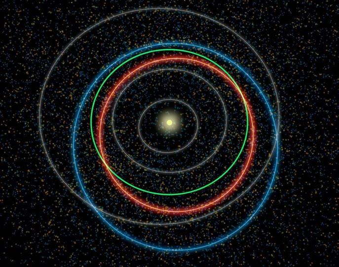 Синим цветом ограничена орбита околоземных астероидов, а оранжевым - потенциально опасных. Фото: NASA