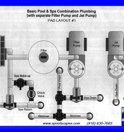 swimming pool equipment pad layouts pool vacuum piping diagram commercial pool piping diagram [ 1624 x 1153 Pixel ]