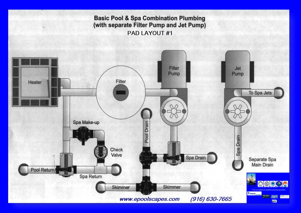 medium resolution of swimming pool equipment pad layouts pool vacuum piping diagram commercial pool piping diagram