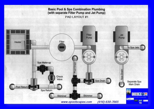 small resolution of swimming pool equipment pad layouts pool vacuum piping diagram commercial pool piping diagram