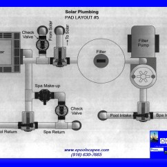 Swimming Pool Filter System Diagram 2009 Ford Ranger Wiring Inground Equipment Pictures To Pin On