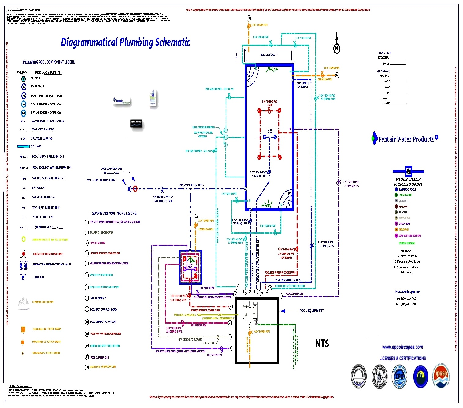 toilet schematic diagram wiring trailer plug pool piping get free image about