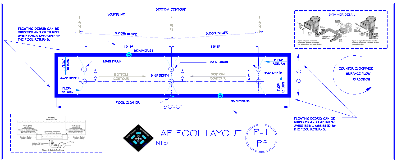 Lap Pool Photos, Images & Concepts (800) 766