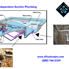 Swimming Pool Water Flow Diagram Ups Connection Wiring Energy Efficient Pools