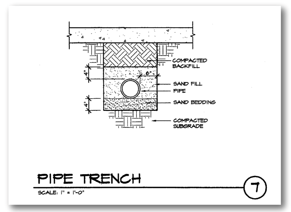 Electrical Conduit: Electrical Conduit Trench Detail