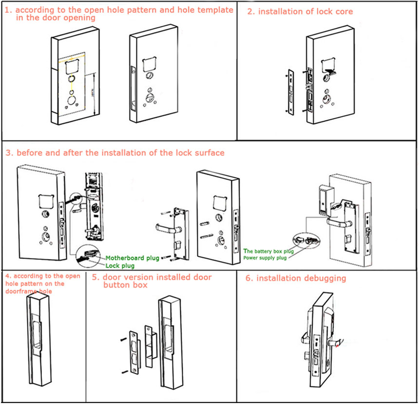 Networked Hotel Card Lock With Strong Adhesion Not Easy To Fade Not Easy To Oxidation