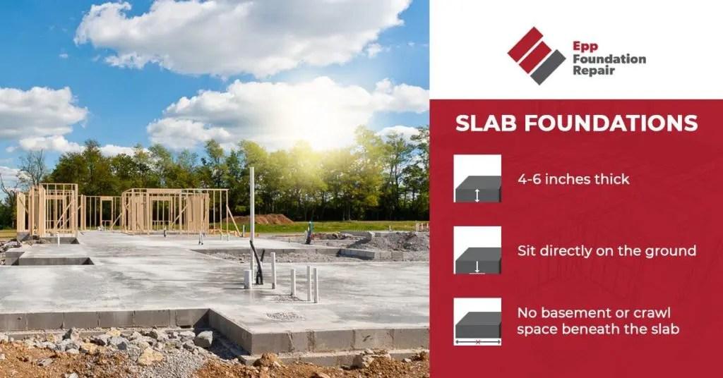 slab foundation infographic