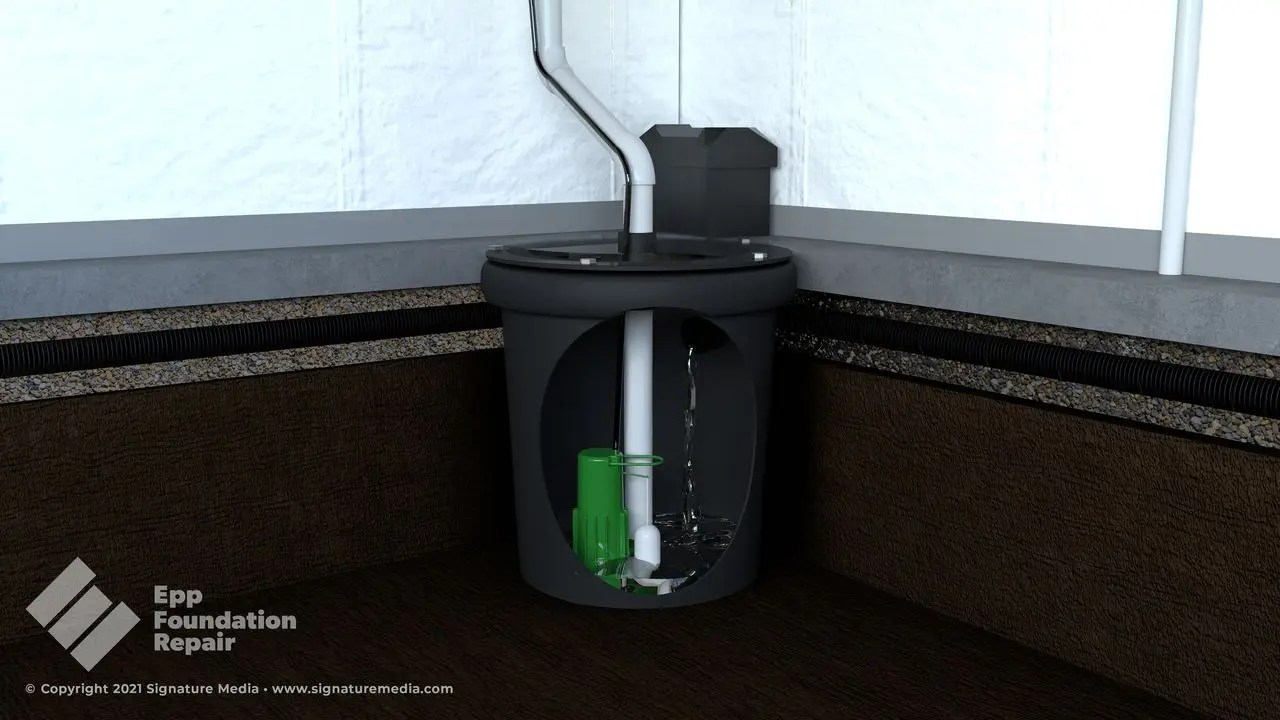 sump pump with battery backup in sump pit