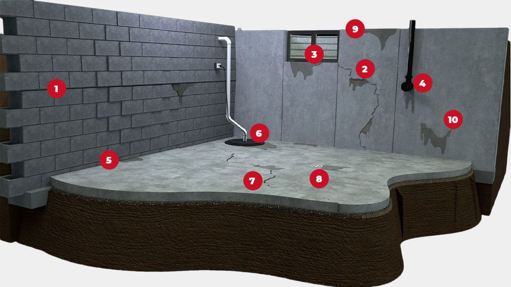 Basement foundation problems