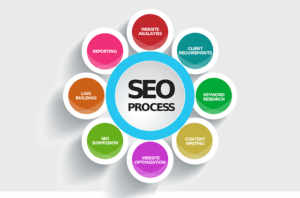 seo description