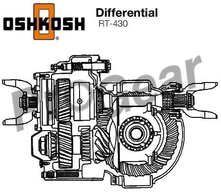 Oshkosh differential service, repair, parts and sales. New