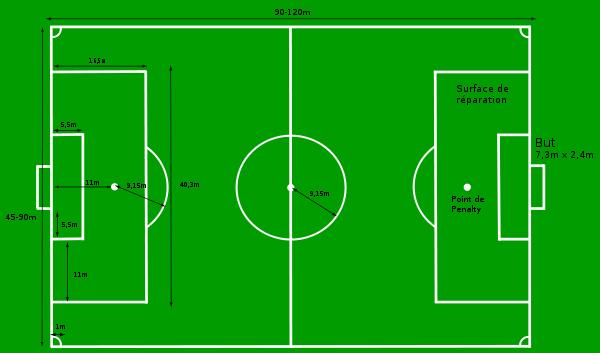 football rglements entrainement arbitrage