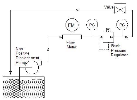 Diagram Centrifugal Pump Impeller Types Diagram Schematic Circuit