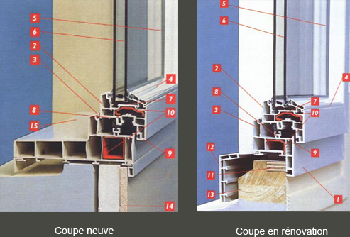 EQUIPE BAIE  Stores volets fentres films de protections solaires