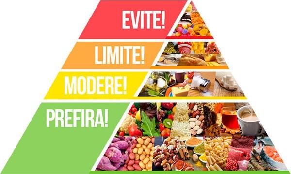 Como-funciona-a-dieta-low-carb3