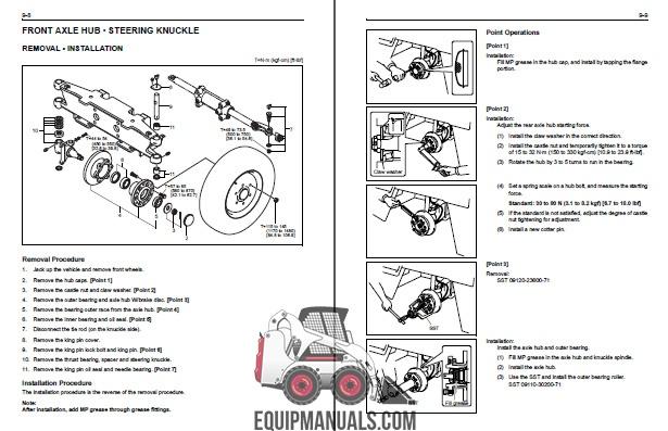 Bobcat S630 Skid Steer Loader Service Manual S/N AHGL