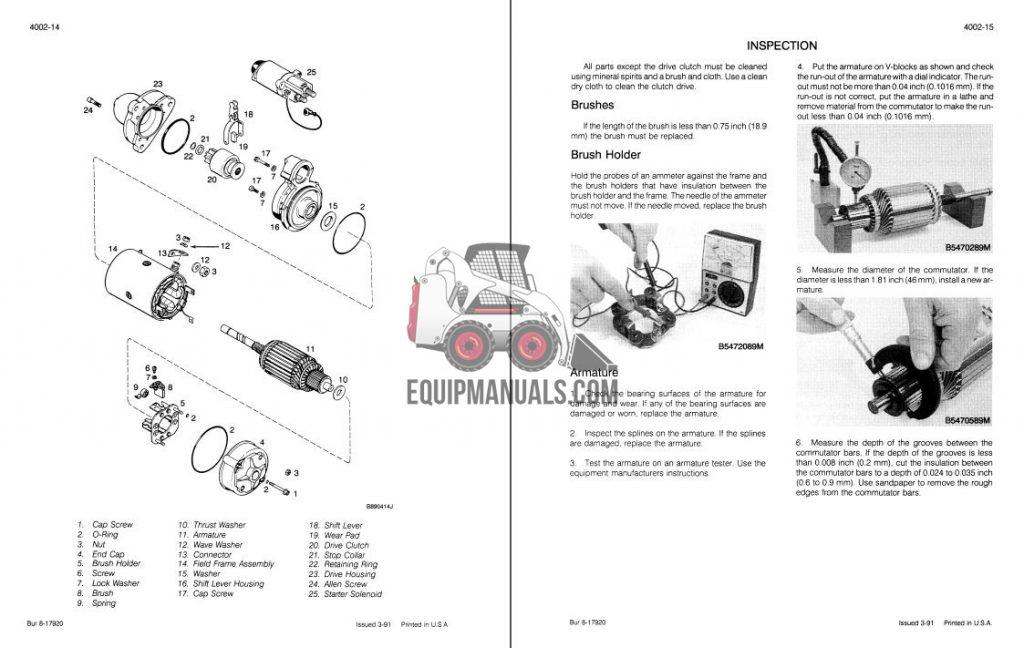 Case 721 Wheel Loader Service Manual